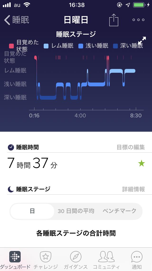Fitbitアプリの睡眠ステージ記録