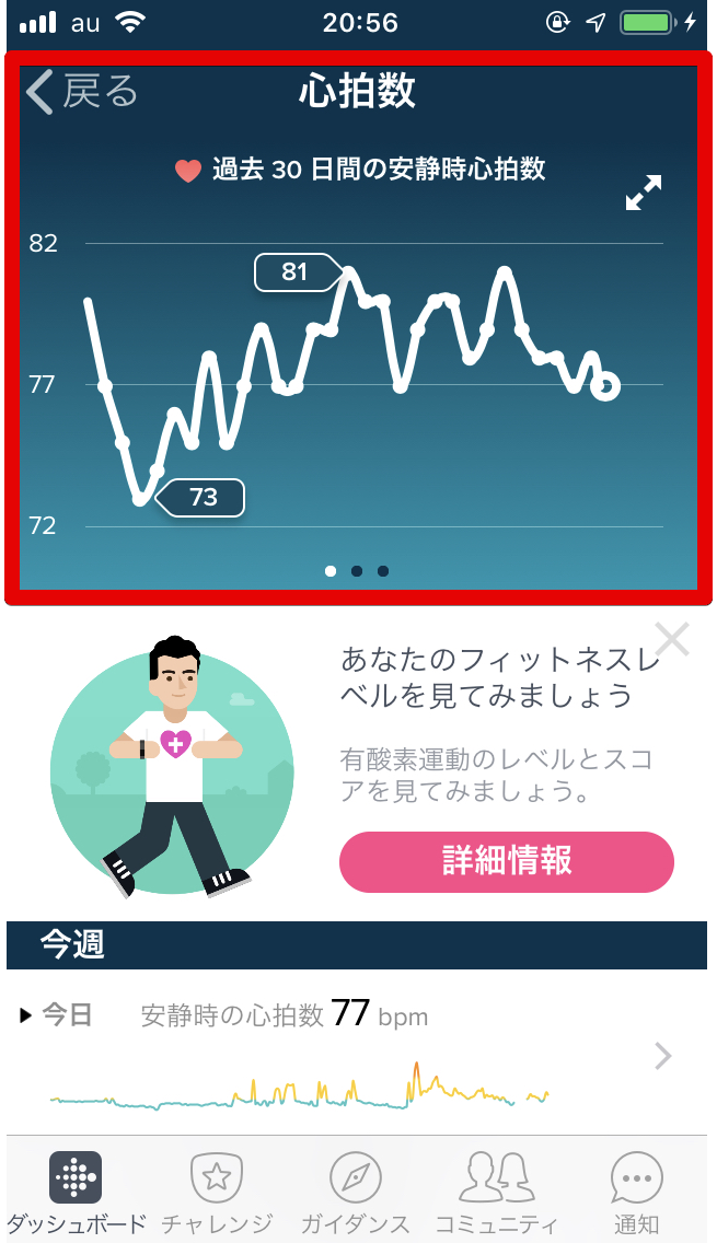 Fitbitアプリの心拍数表示画面