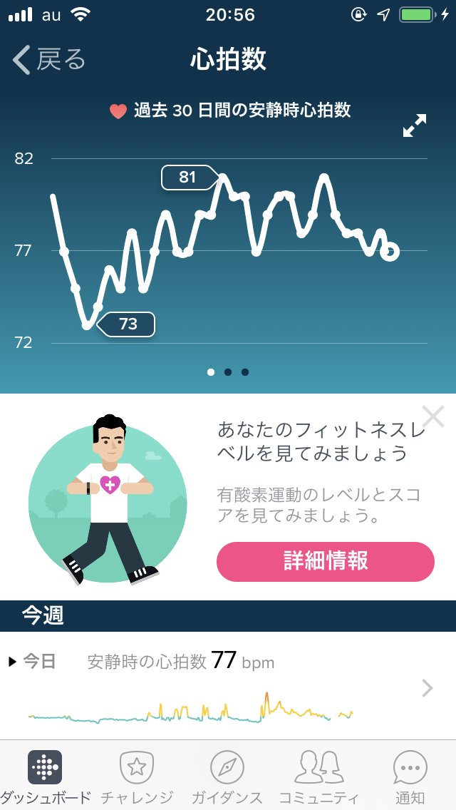Fitbitアプリの心拍数表示画面2