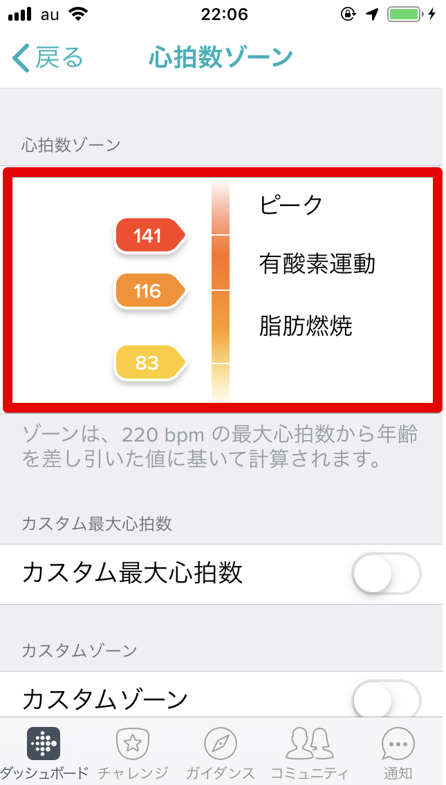 Fitbitアプリの心拍数ゾーン画面