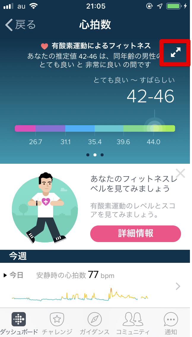 Fitbitアプリの心拍数画面