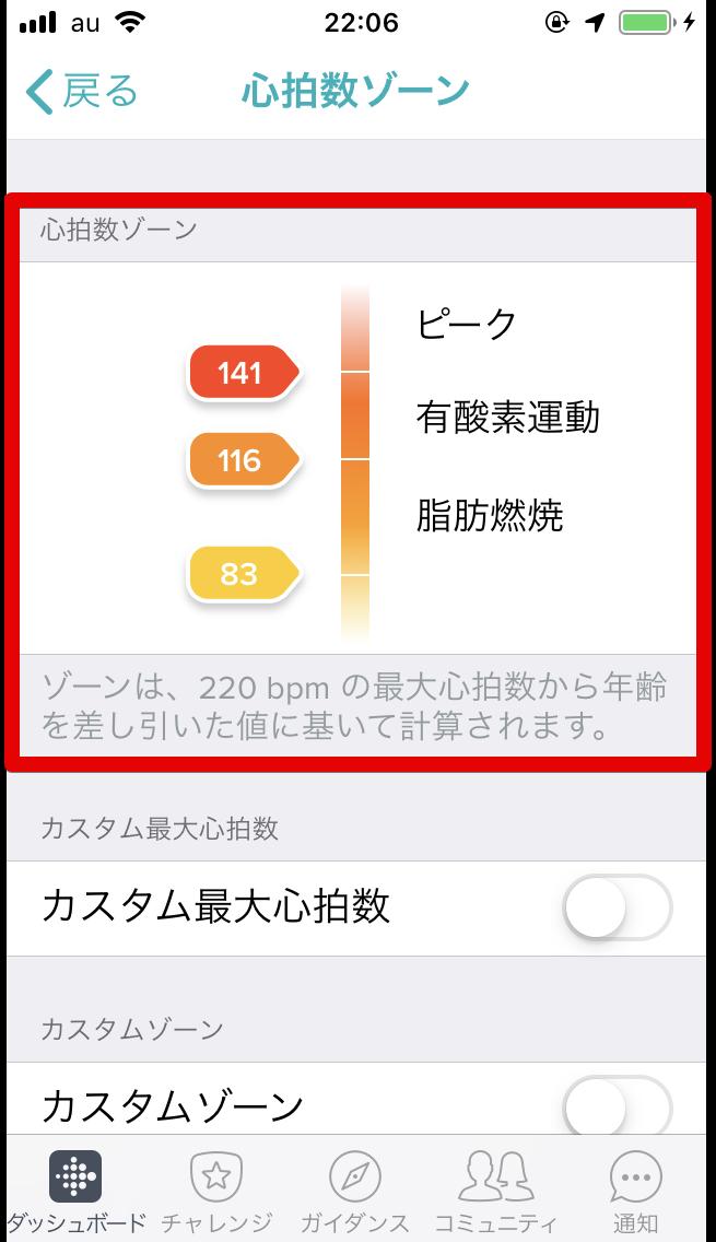 Fitbitアプリの心拍数画面