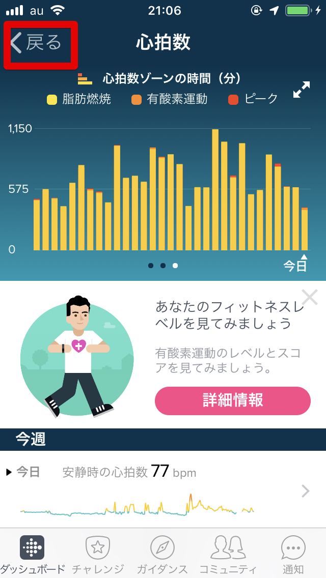 Fitbitアプリの心拍数グラフ