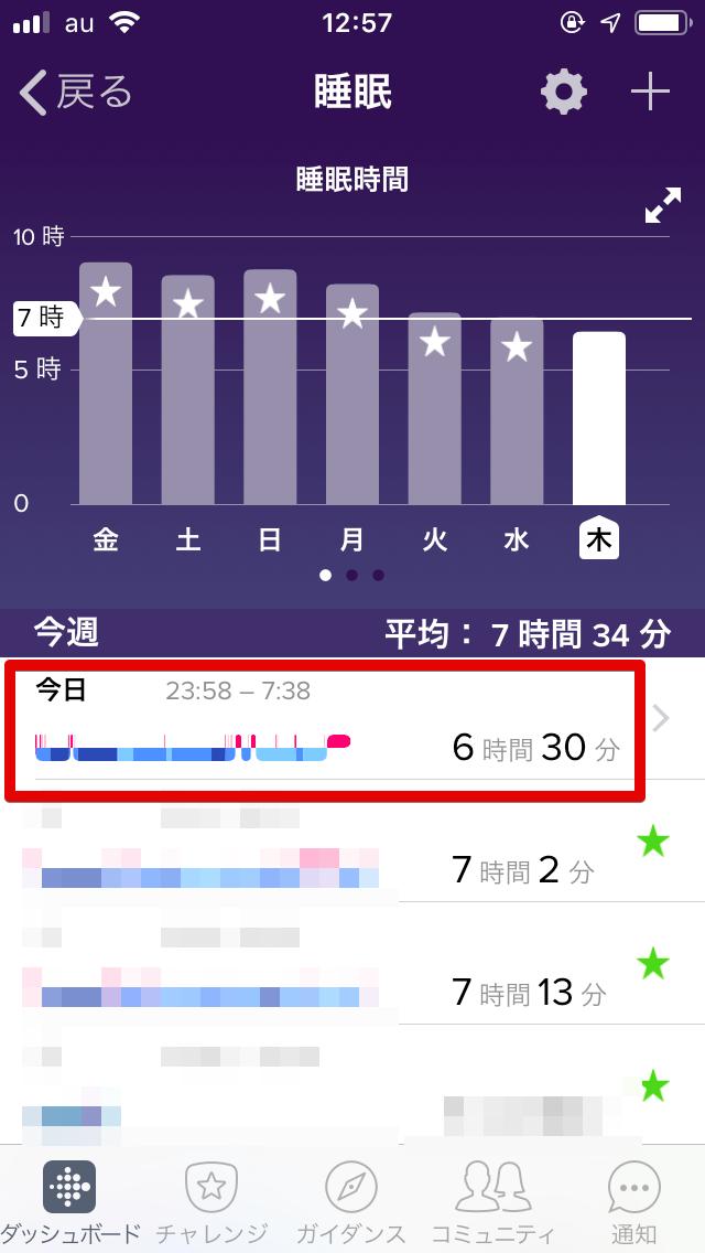 Fitbitアプリの睡眠グラフ1