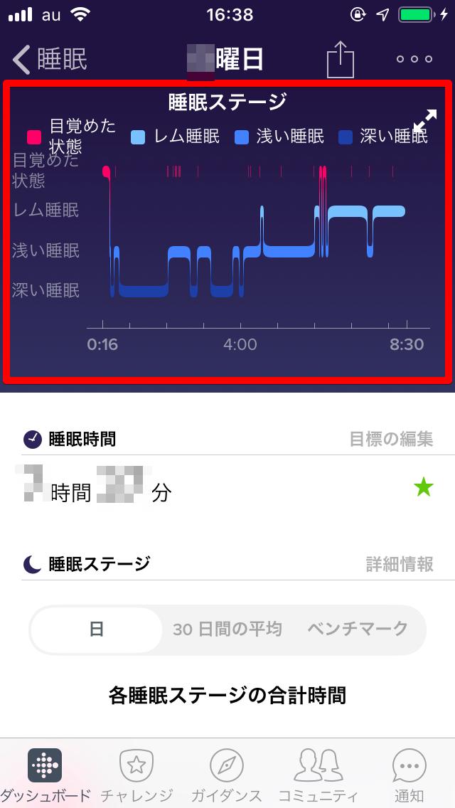 Fitbitアプリの睡眠グラフ2