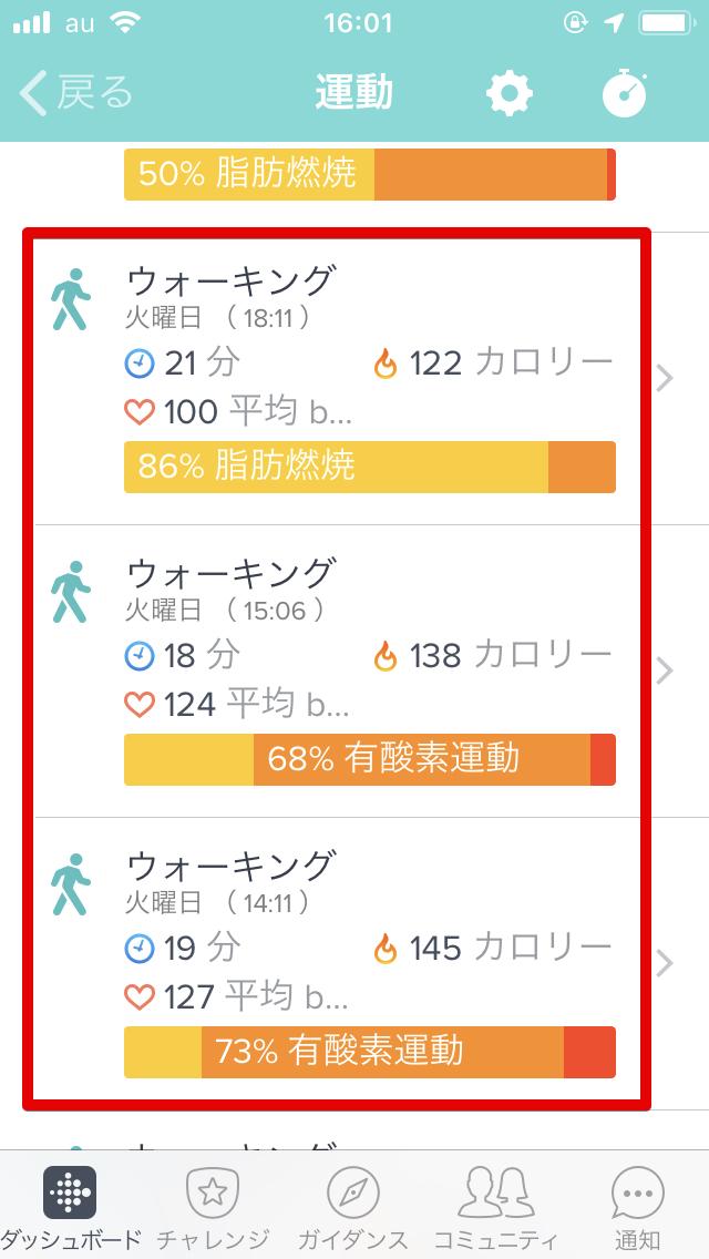 ウォーキング中の運動レベルを表すグラフ