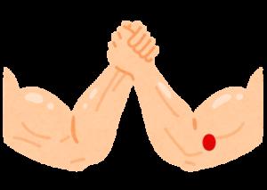 腕の側面のポイント1